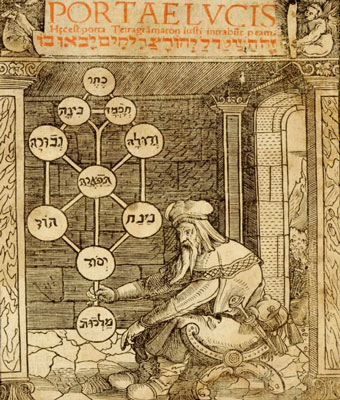 """Im Werk Sha'are Ora oder lat. Portae Lucis von Josef Gikatilla (ca. 1248-1325) werden die Sefirot als """"Pforten des Lichts"""" bezeichnet."""