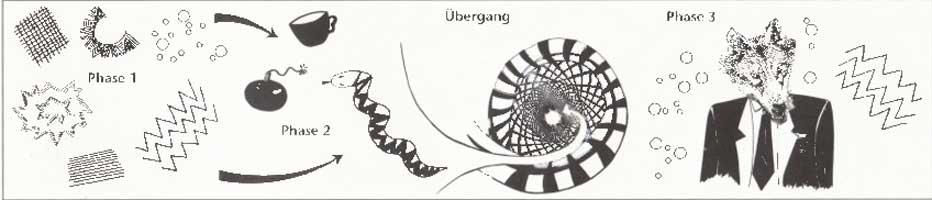 Von abstrakten Phosphenen über symbolische Darstellungen zu konkreten zoo- und anthropomorphen Figuren im schamanischen Tranceerlebnis.